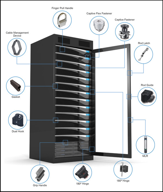 From FDB - the Panel Fittings solution for Electronic Racks and Server Cabinets